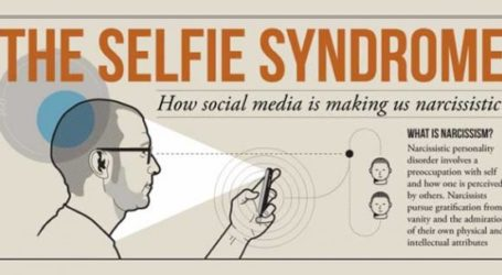 """DAR AL-IFTA IN EGYPT ISSUES FATWAS AGAINST """"SELFIES"""" AND ONLINE MIXING"""