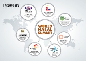 UNVEILING KEY TOPICS AND SPEAKERS WORLD HALAL SUMMIT 2015