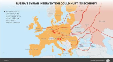 RUSSIA'S SYRIAN INTERVENTION COULD HURT ITS ECONOMY