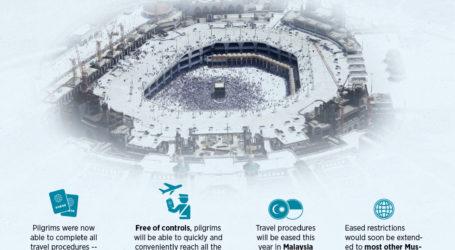 "Saudi Arabia to Inaugurate 'Express Lane"" for Pilgrims"