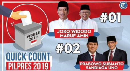 Quick Count Results of 2019 Indonesian Presidential Election