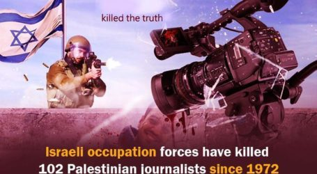 Israel Attacks and Closes Palestinian Press Office