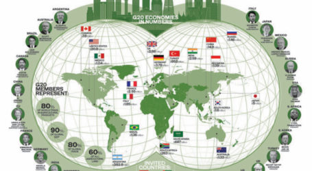 G20 Summit to Pave Way for Global Post-COVID-19 Recovery